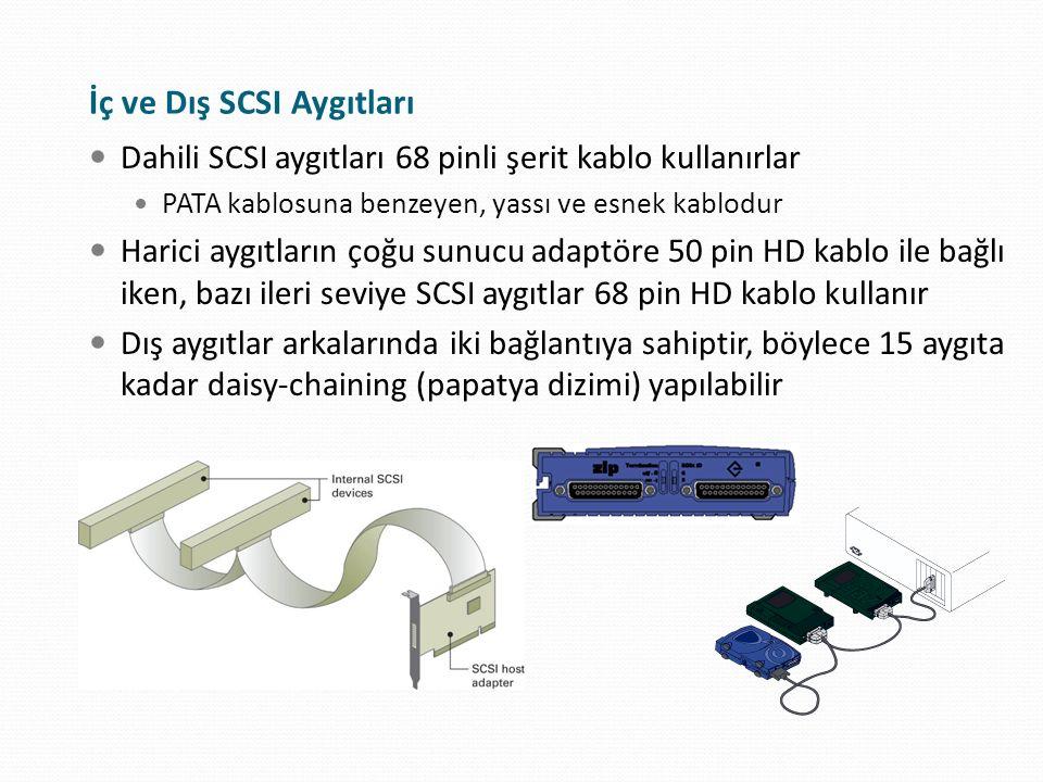 Dahili SCSI aygıtları 68 pinli şerit kablo kullanırlar PATA kablosuna benzeyen, yassı ve esnek kablodur Harici aygıtların çoğu sunucu adaptöre 50 pin
