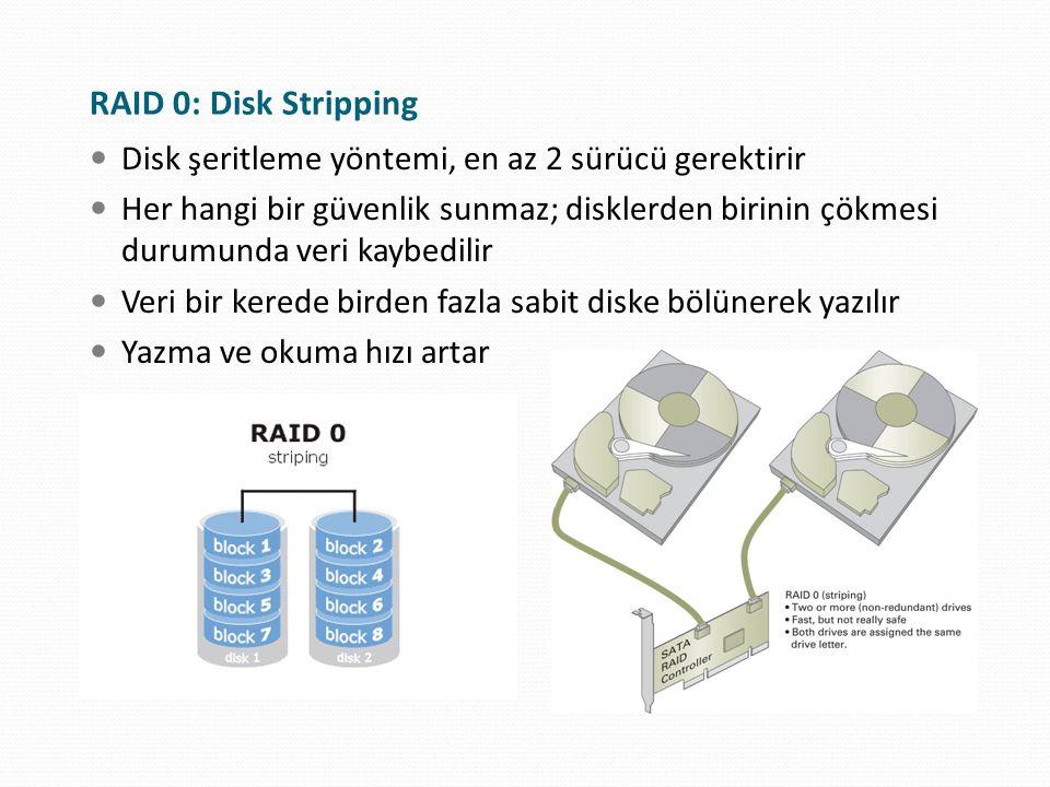 Disk şeritleme yöntemi, en az 2 sürücü gerektirir Her hangi bir güvenlik sunmaz; disklerden birinin çökmesi durumunda veri kaybedilir Veri bir kerede