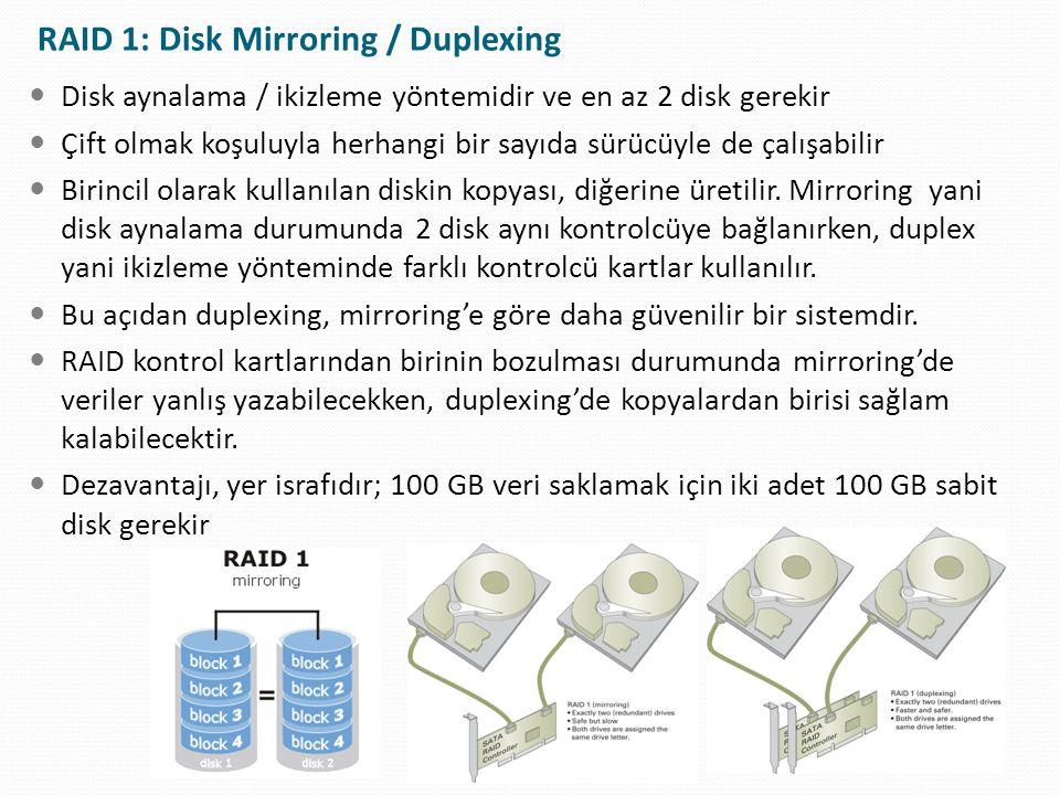 Disk aynalama / ikizleme yöntemidir ve en az 2 disk gerekir Çift olmak koşuluyla herhangi bir sayıda sürücüyle de çalışabilir Birincil olarak kullanıl