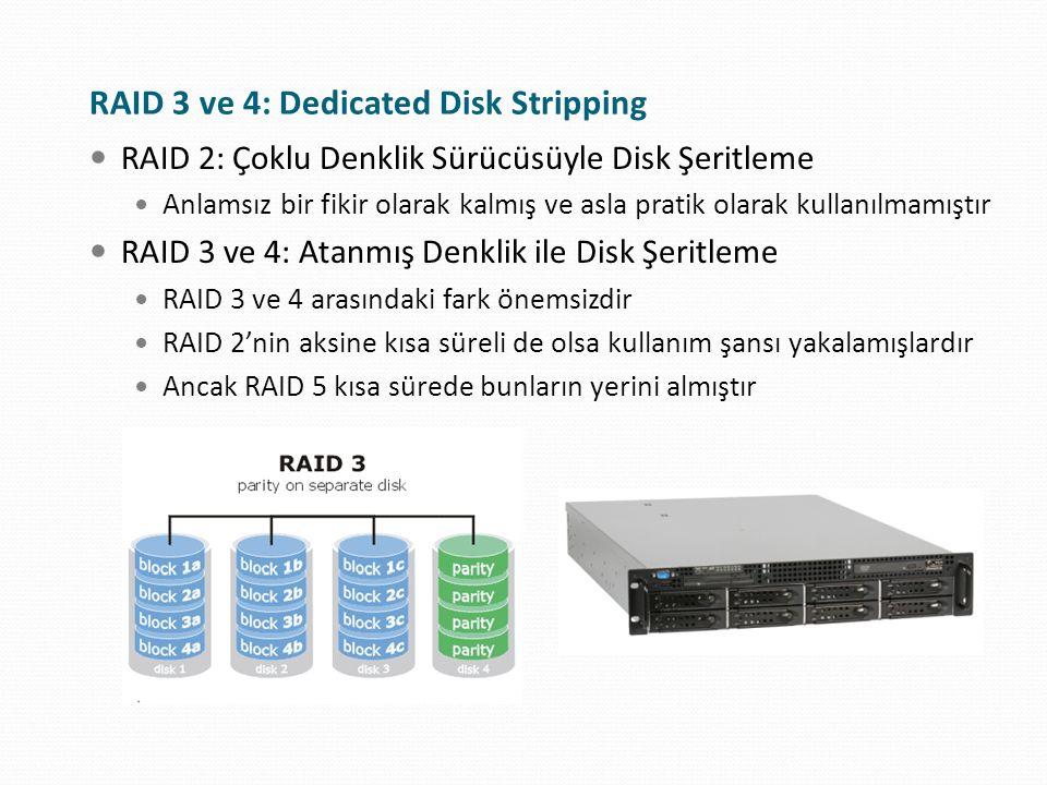 RAID 2: Çoklu Denklik Sürücüsüyle Disk Şeritleme Anlamsız bir fikir olarak kalmış ve asla pratik olarak kullanılmamıştır RAID 3 ve 4: Atanmış Denklik