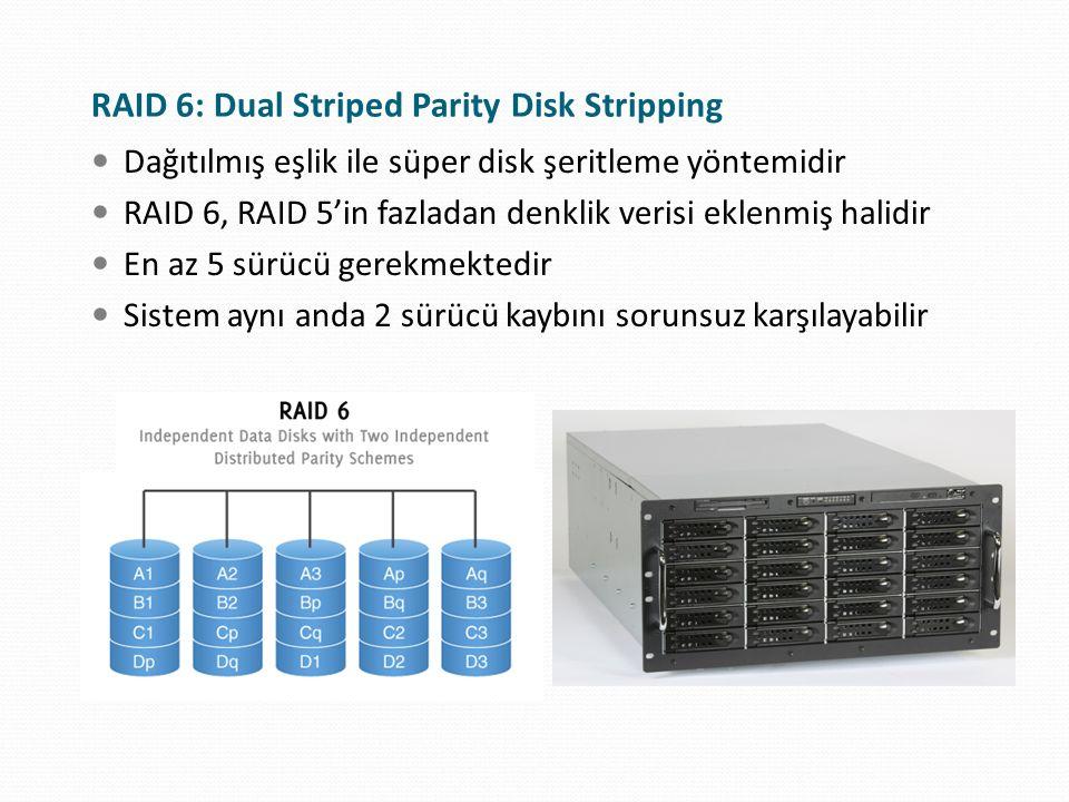 RAID 6: Dual Striped Parity Disk Stripping Dağıtılmış eşlik ile süper disk şeritleme yöntemidir RAID 6, RAID 5'in fazladan denklik verisi eklenmiş hal