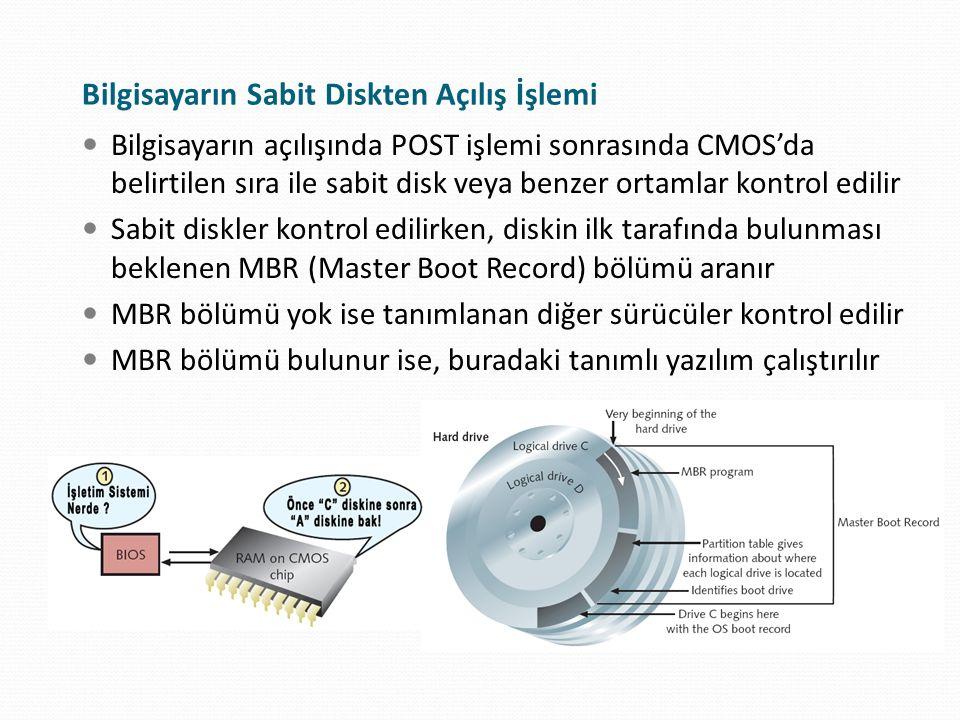 Bilgisayarın açılışında POST işlemi sonrasında CMOS'da belirtilen sıra ile sabit disk veya benzer ortamlar kontrol edilir Sabit diskler kontrol edilir