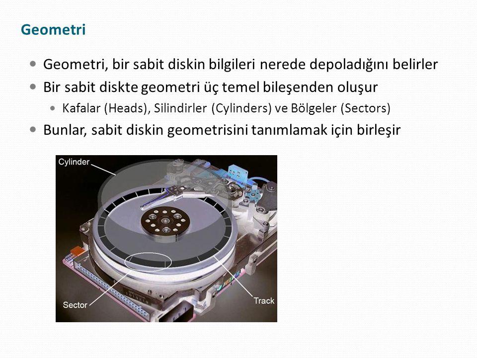 Geometri, bir sabit diskin bilgileri nerede depoladığını belirler Bir sabit diskte geometri üç temel bileşenden oluşur Kafalar (Heads), Silindirler (C