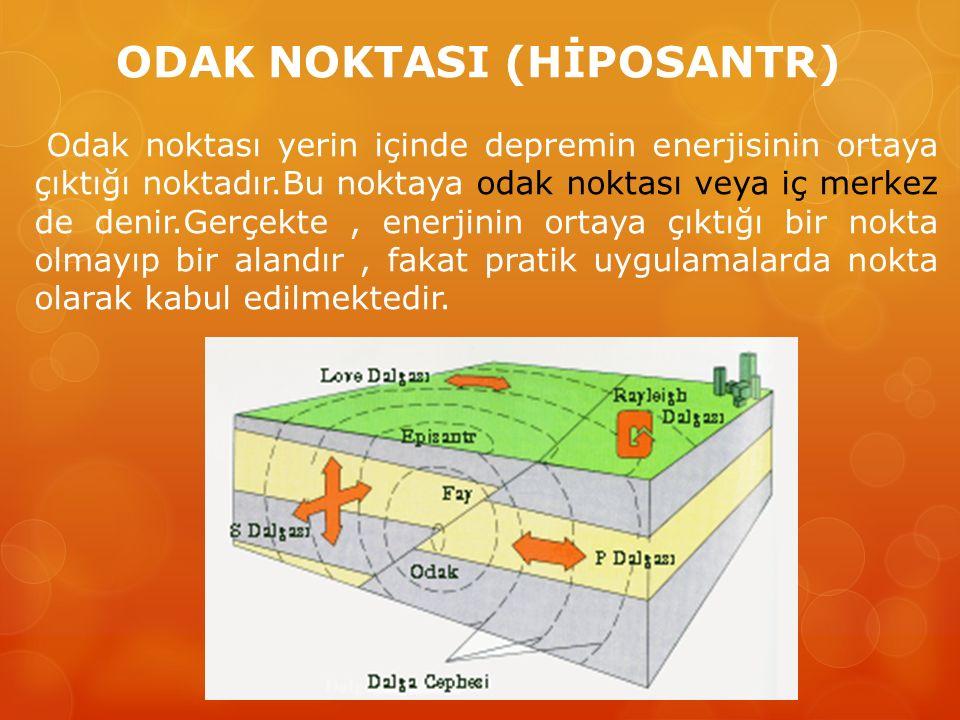 ODAK NOKTASI (HİPOSANTR) Odak noktası yerin içinde depremin enerjisinin ortaya çıktığı noktadır.Bu noktaya odak noktası veya iç merkez de denir.Gerçek