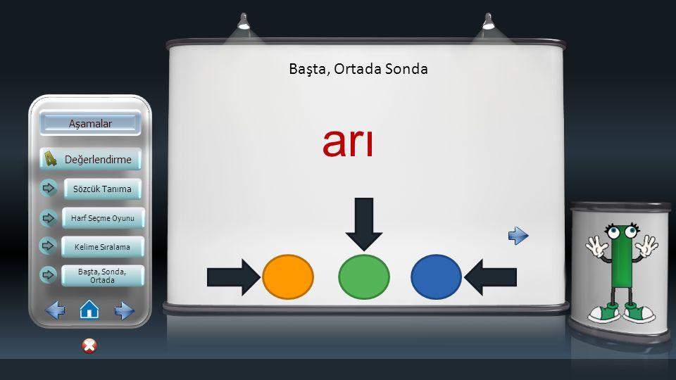 Değerlendirme Aşamalar Başta, Ortada Sonda Sözcük Tanıma Harf Seçme Oyunu Kelime Sıralama Başta, Sonda, Ortada Başta, Sonda, Ortada