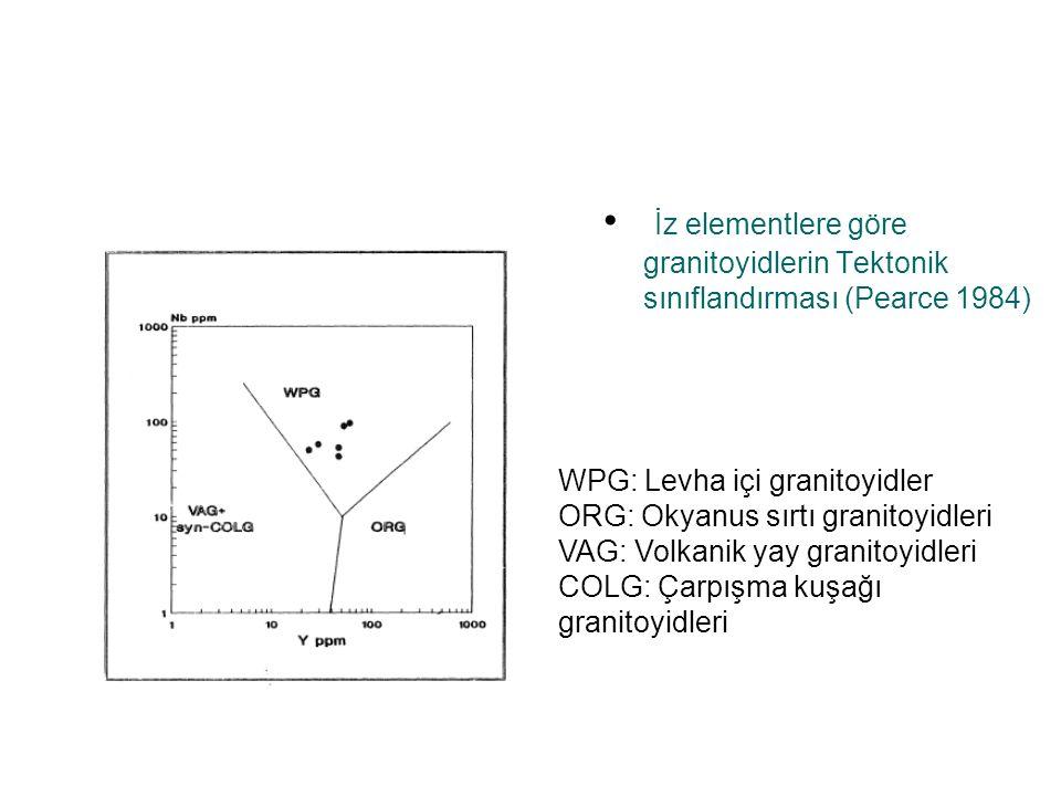 İz elementlere göre granitoyidlerin Tektonik sınıflandırması (Pearce 1984) WPG: Levha içi granitoyidler ORG: Okyanus sırtı granitoyidleri VAG: Volkani
