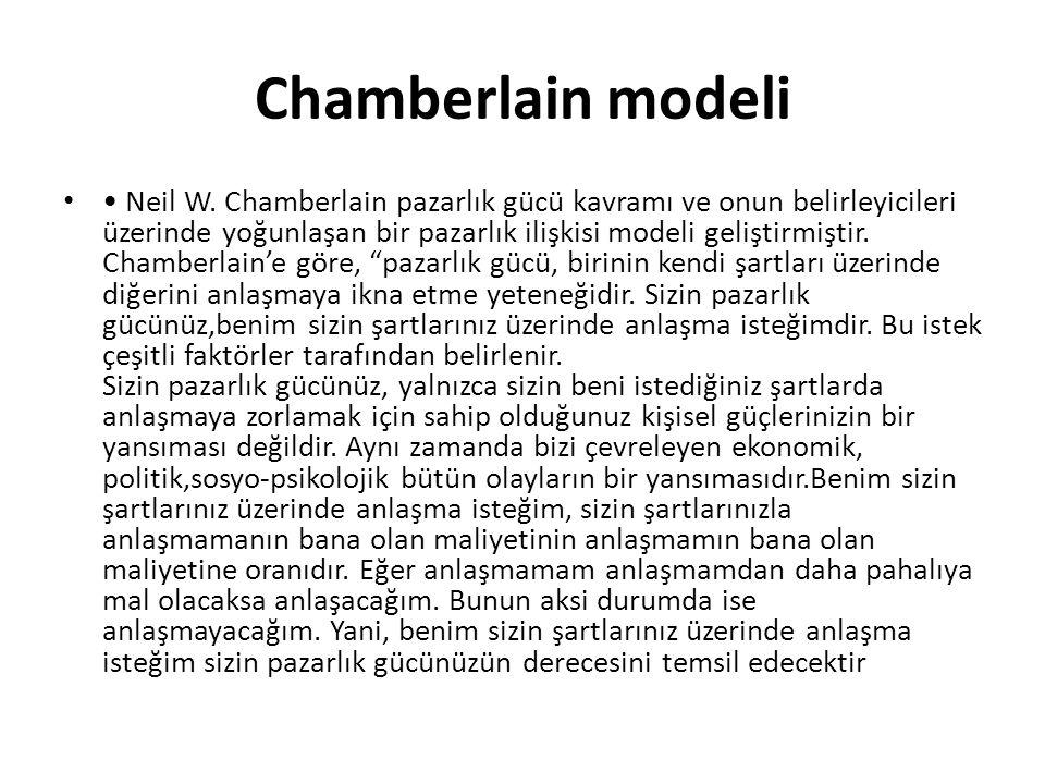 Chamberlain modeli Neil W. Chamberlain pazarlık gücü kavramı ve onun belirleyicileri üzerinde yoğunlaşan bir pazarlık ilişkisi modeli geliştirmiştir.