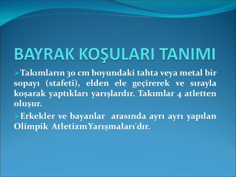 BAYANLAR DERECEYER VE TARİH ULUSAL TAKIM Birsen Engin Merve Aydın Meliz Redif Pınar Saka 3.29.42 İZMİR TAKIMLAR ŞAMPİYONASI 2011 ERKEKLERDERECEYER VE TARİH ULUSAL TAKIM Ali Ekber Kayaş Halit Kılıç Yavuz Can Serdar Tamaç 3.03.92 İZMİR AVRUPA TAKIMLAR ŞAMPİYONASI 2011 TÜRKİYE REKORLARI