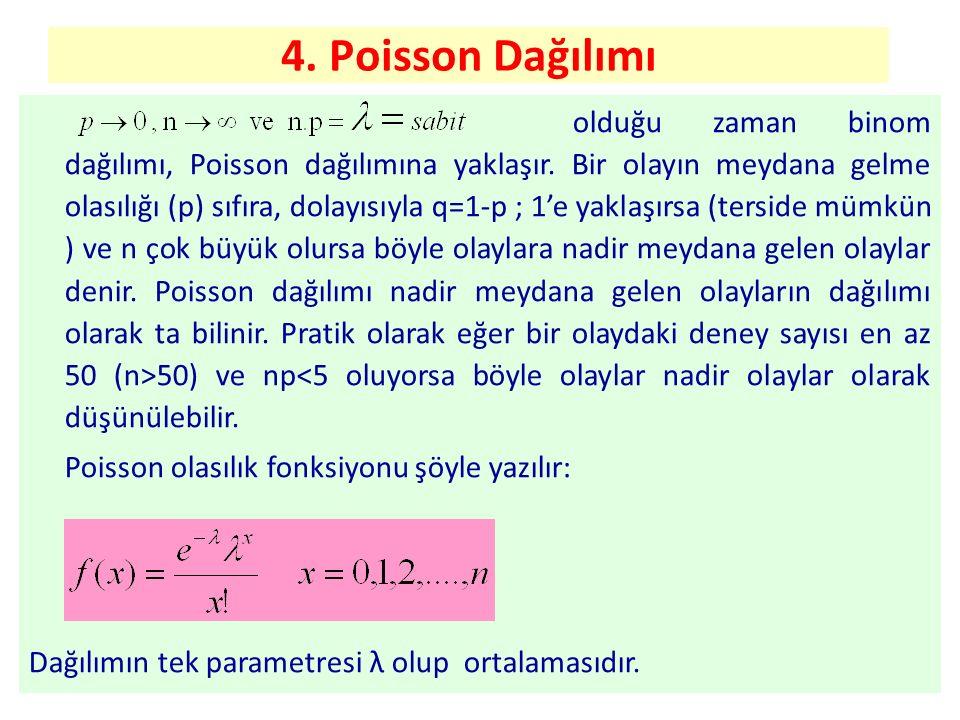 4.Poisson Dağılımı olduğu zaman binom dağılımı, Poisson dağılımına yaklaşır.