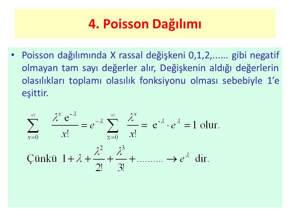 Poisson dağılımında X rassal değişkeni 0,1,2,......