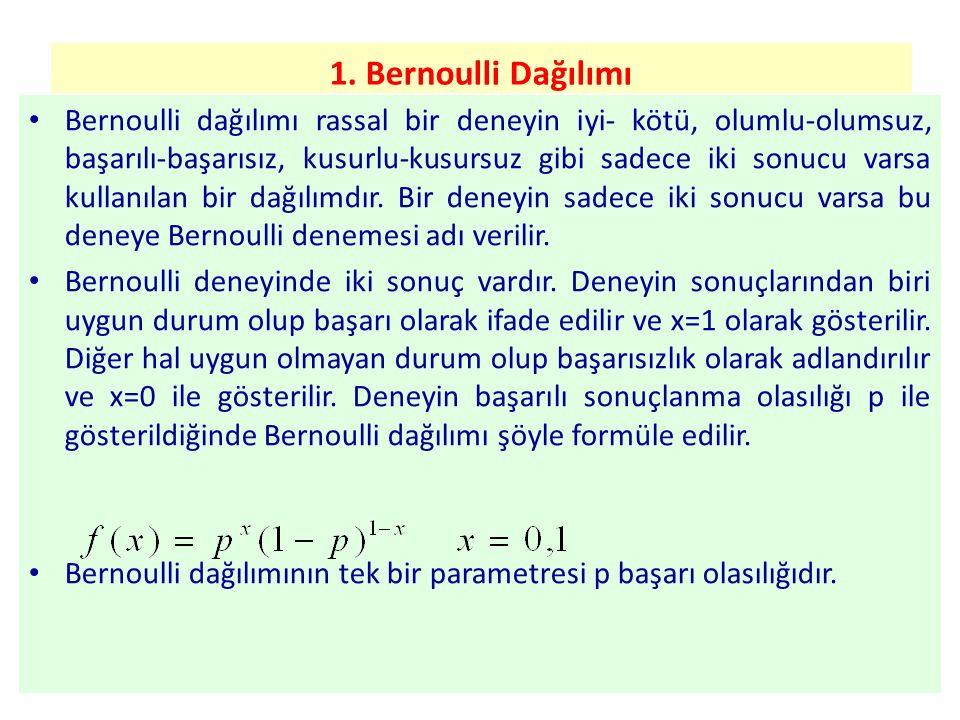 1. Bernoulli Dağılımı Bernoulli dağılımı rassal bir deneyin iyi- kötü, olumlu-olumsuz, başarılı-başarısız, kusurlu-kusursuz gibi sadece iki sonucu var