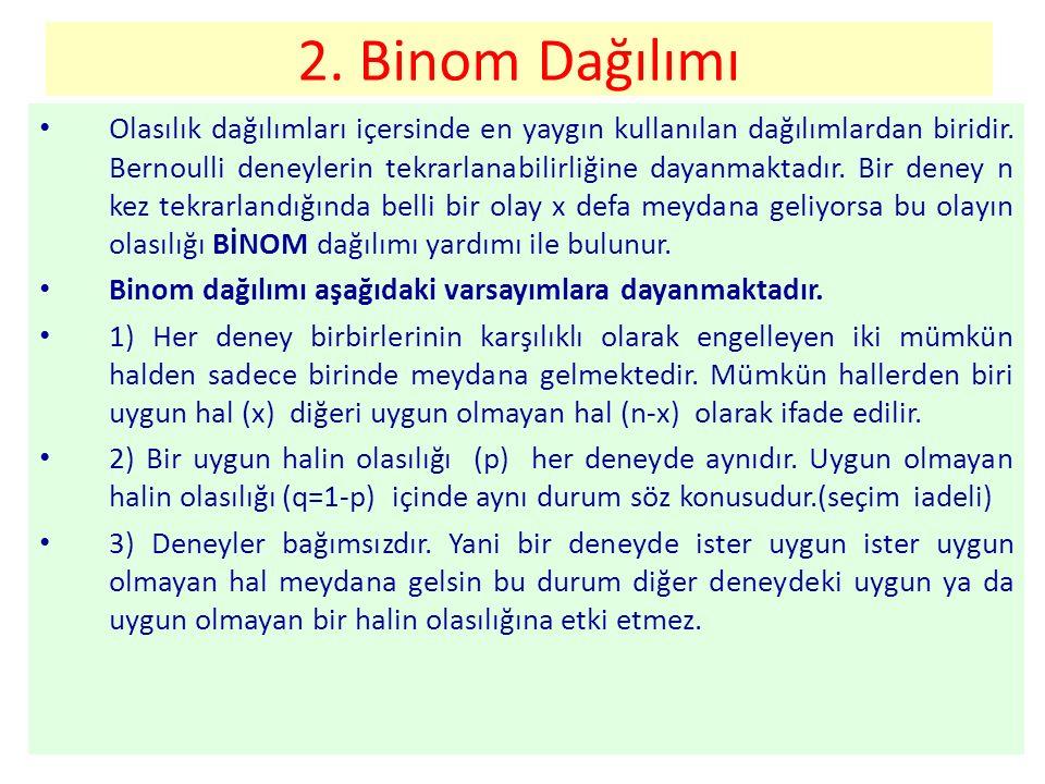 2.Binom Dağılımı Olasılık dağılımları içersinde en yaygın kullanılan dağılımlardan biridir.