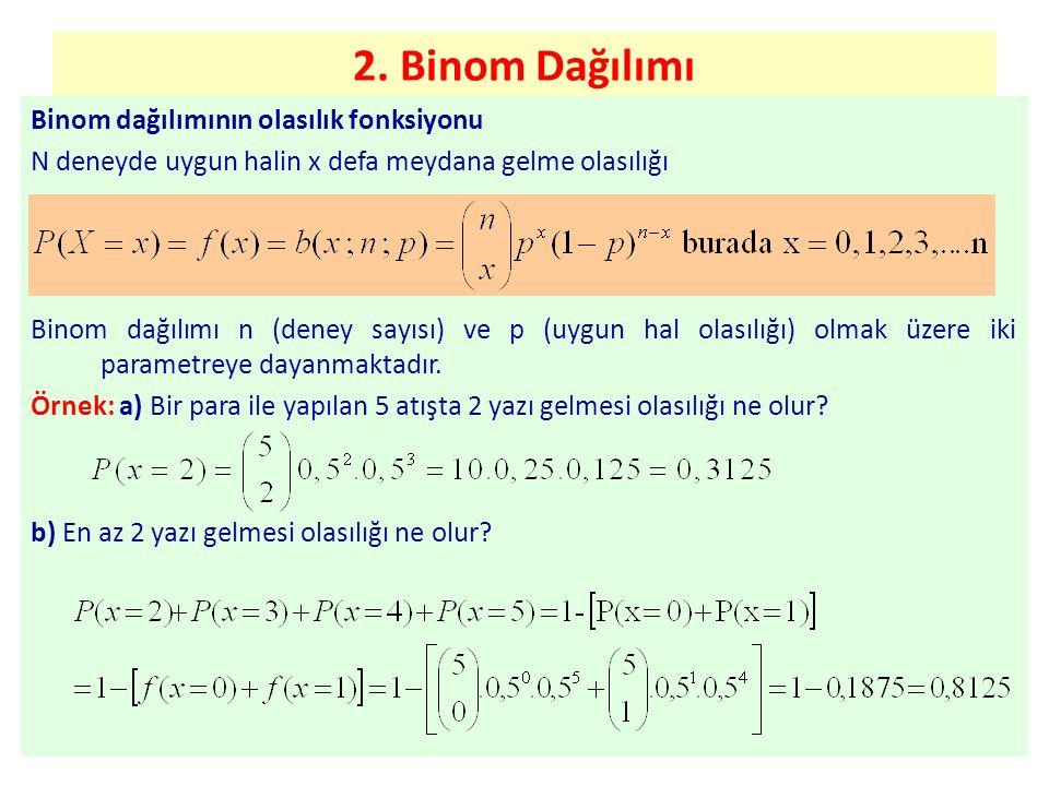 2. Binom Dağılımı Binom dağılımının olasılık fonksiyonu N deneyde uygun halin x defa meydana gelme olasılığı Binom dağılımı n (deney sayısı) ve p (uyg