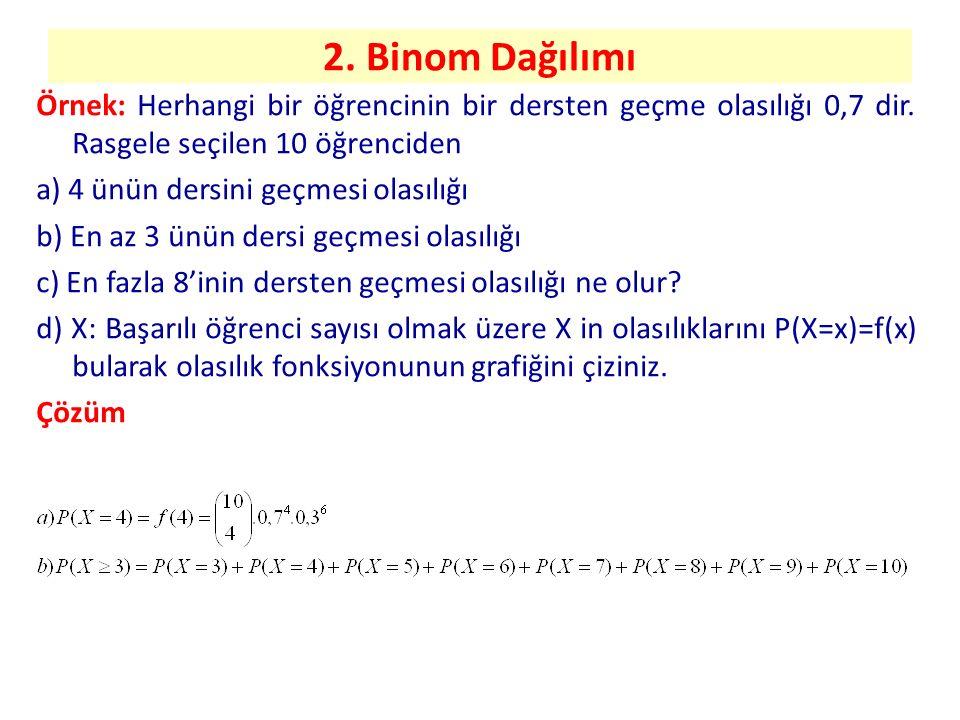 2.Binom Dağılımı Örnek: Herhangi bir öğrencinin bir dersten geçme olasılığı 0,7 dir.