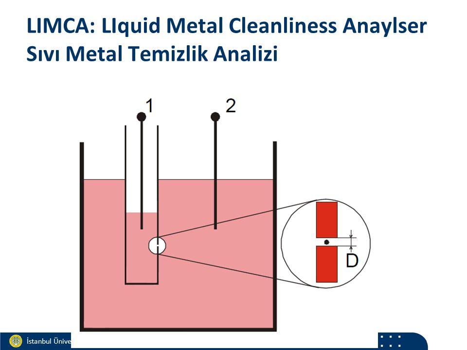 Materials and Chemistry İstanbul Üniversitesi Metalurji ve Malzeme Mühendisliği İstanbul Üniversitesi Metalurji ve Malzeme Mühendisliği LIMCA: LIquid Metal Cleanliness Anaylser Sıvı Metal Temizlik Analizi