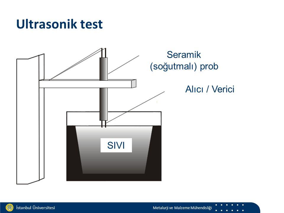 Materials and Chemistry İstanbul Üniversitesi Metalurji ve Malzeme Mühendisliği İstanbul Üniversitesi Metalurji ve Malzeme Mühendisliği Ultrasonik test Seramik (soğutmalı) prob Alıcı / Verici SIVI