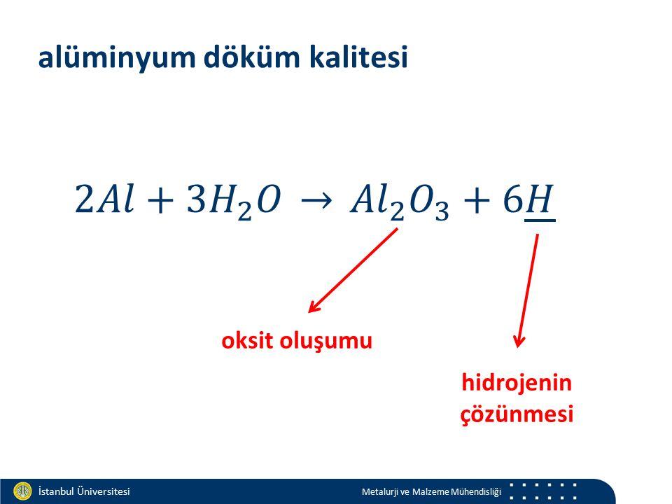 Materials and Chemistry İstanbul Üniversitesi Metalurji ve Malzeme Mühendisliği İstanbul Üniversitesi Metalurji ve Malzeme Mühendisliği alüminyum döküm kalitesi oksit oluşumu hidrojenin çözünmesi