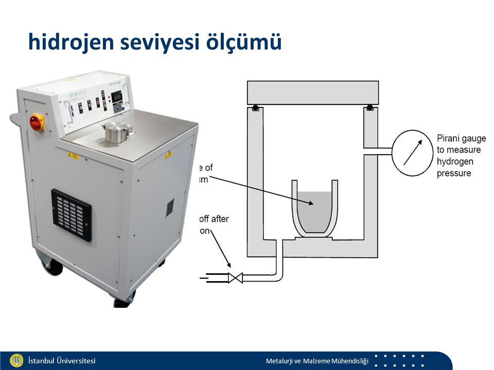 Materials and Chemistry İstanbul Üniversitesi Metalurji ve Malzeme Mühendisliği hidrojen seviyesi ölçümü