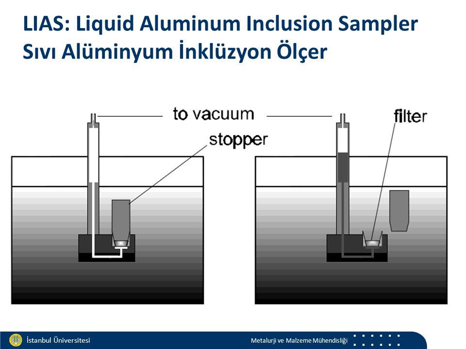 Materials and Chemistry İstanbul Üniversitesi Metalurji ve Malzeme Mühendisliği İstanbul Üniversitesi Metalurji ve Malzeme Mühendisliği LIAS: Liquid Aluminum Inclusion Sampler Sıvı Alüminyum İnklüzyon Ölçer