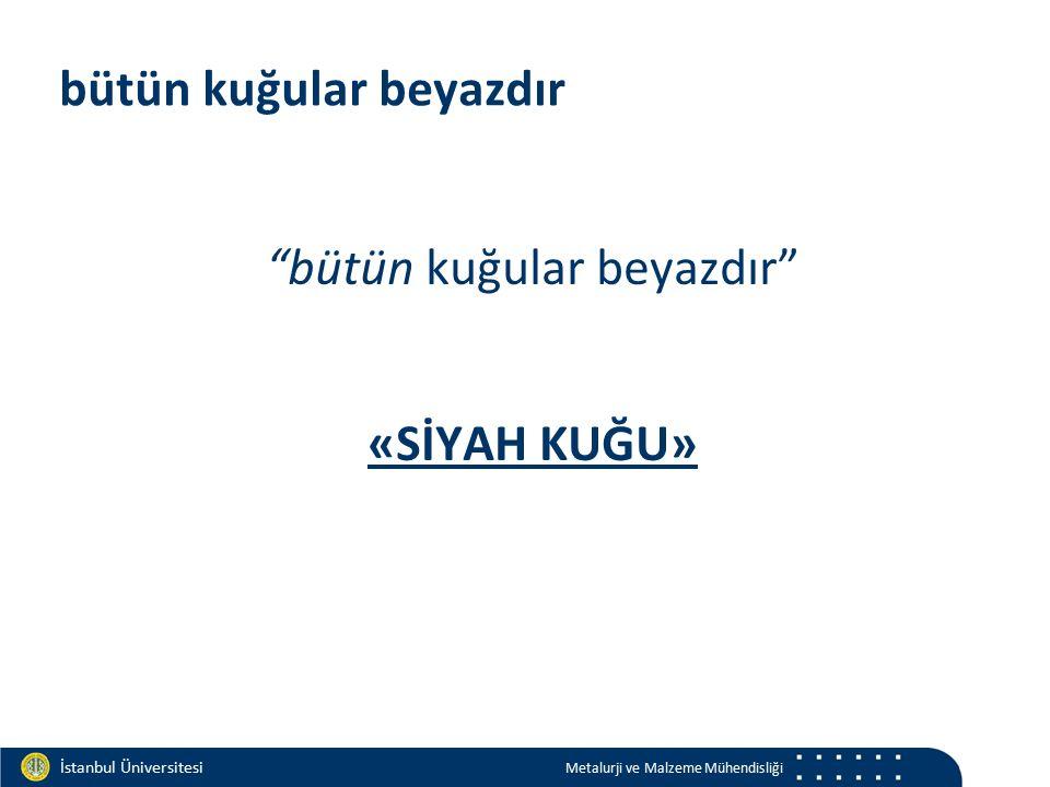 Materials and Chemistry İstanbul Üniversitesi Metalurji ve Malzeme Mühendisliği İstanbul Üniversitesi Metalurji ve Malzeme Mühendisliği bütün kuğular beyazdır «SİYAH KUĞU» bütün kuğular beyazdır