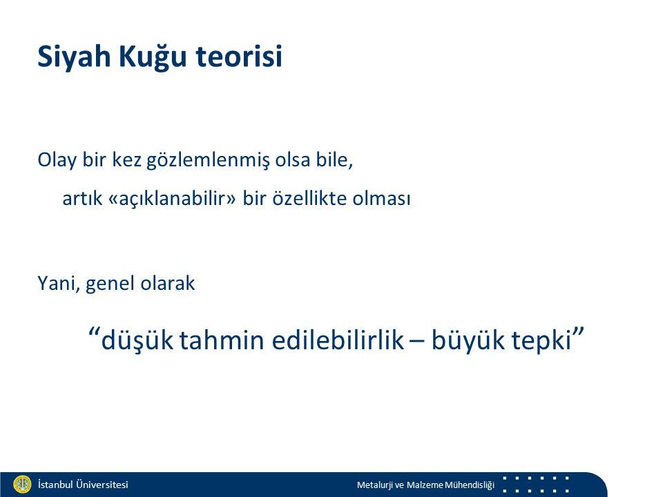 Materials and Chemistry İstanbul Üniversitesi Metalurji ve Malzeme Mühendisliği İstanbul Üniversitesi Metalurji ve Malzeme Mühendisliği Olay bir kez gözlemlenmiş olsa bile, artık «açıklanabilir» bir özellikte olması Yani, genel olarak düşük tahmin edilebilirlik – büyük tepki Siyah Kuğu teorisi
