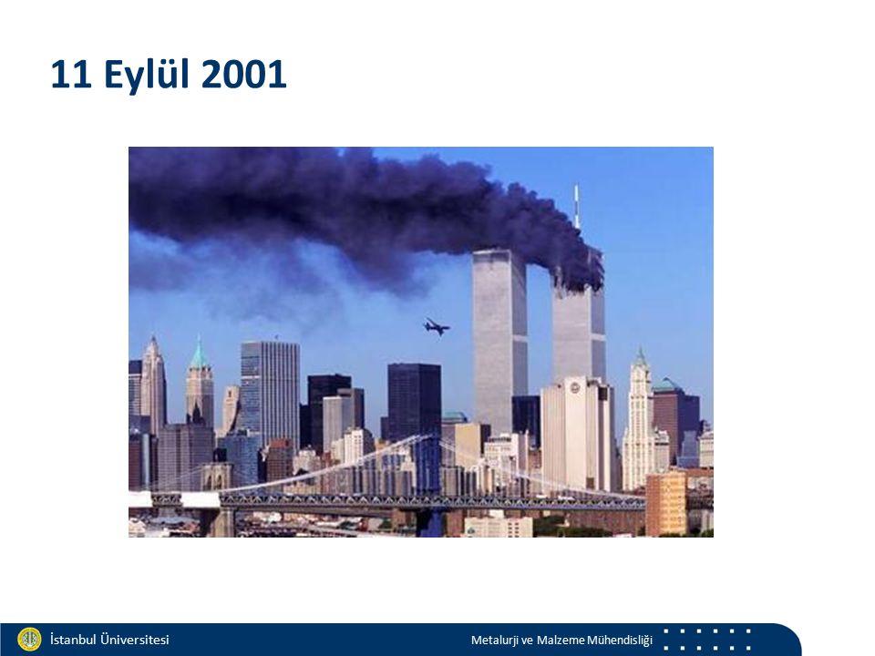 Materials and Chemistry İstanbul Üniversitesi Metalurji ve Malzeme Mühendisliği İstanbul Üniversitesi Metalurji ve Malzeme Mühendisliği 11 Eylül 2001
