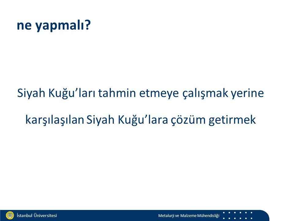 Materials and Chemistry İstanbul Üniversitesi Metalurji ve Malzeme Mühendisliği İstanbul Üniversitesi Metalurji ve Malzeme Mühendisliği Siyah Kuğu'ları tahmin etmeye çalışmak yerine karşılaşılan Siyah Kuğu'lara çözüm getirmek ne yapmalı
