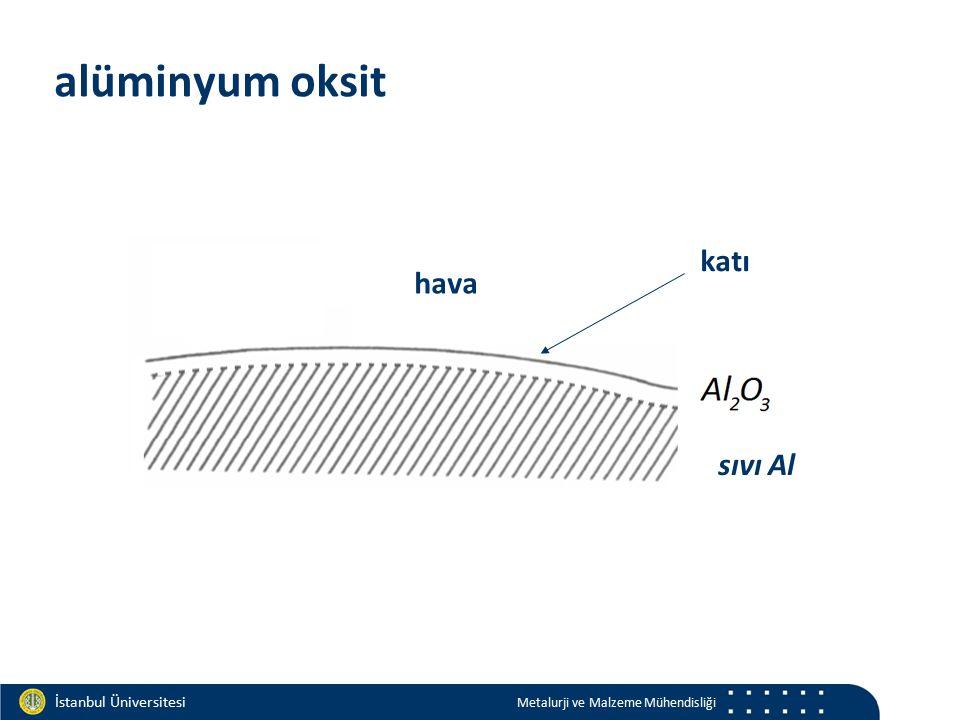 Materials and Chemistry İstanbul Üniversitesi Metalurji ve Malzeme Mühendisliği İstanbul Üniversitesi Metalurji ve Malzeme Mühendisliği alüminyum oksit katı hava sıvı Al