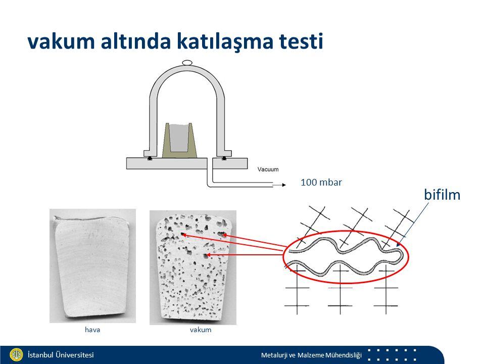 Materials and Chemistry İstanbul Üniversitesi Metalurji ve Malzeme Mühendisliği İstanbul Üniversitesi Metalurji ve Malzeme Mühendisliği vakum altında katılaşma testi hava vakum bifilm 100 mbar