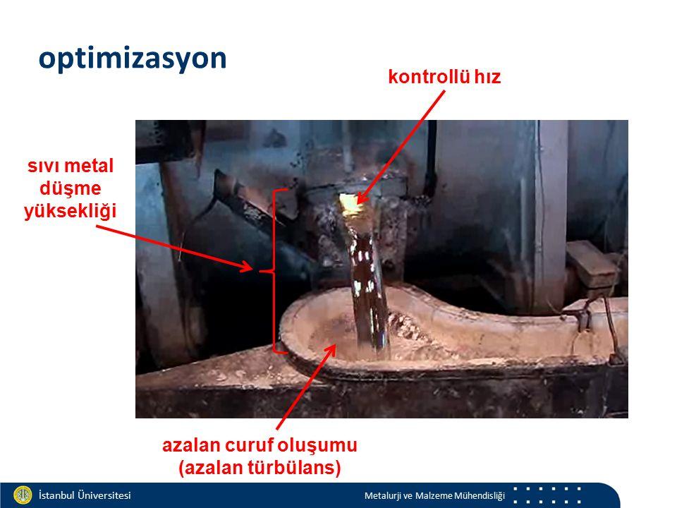 Materials and Chemistry İstanbul Üniversitesi Metalurji ve Malzeme Mühendisliği İstanbul Üniversitesi Metalurji ve Malzeme Mühendisliği optimizasyon kontrollü hız azalan curuf oluşumu (azalan türbülans) sıvı metal düşme yüksekliği