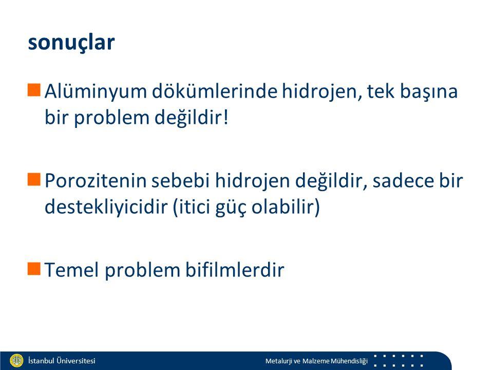Materials and Chemistry İstanbul Üniversitesi Metalurji ve Malzeme Mühendisliği İstanbul Üniversitesi Metalurji ve Malzeme Mühendisliği sonuçlar Alüminyum dökümlerinde hidrojen, tek başına bir problem değildir.