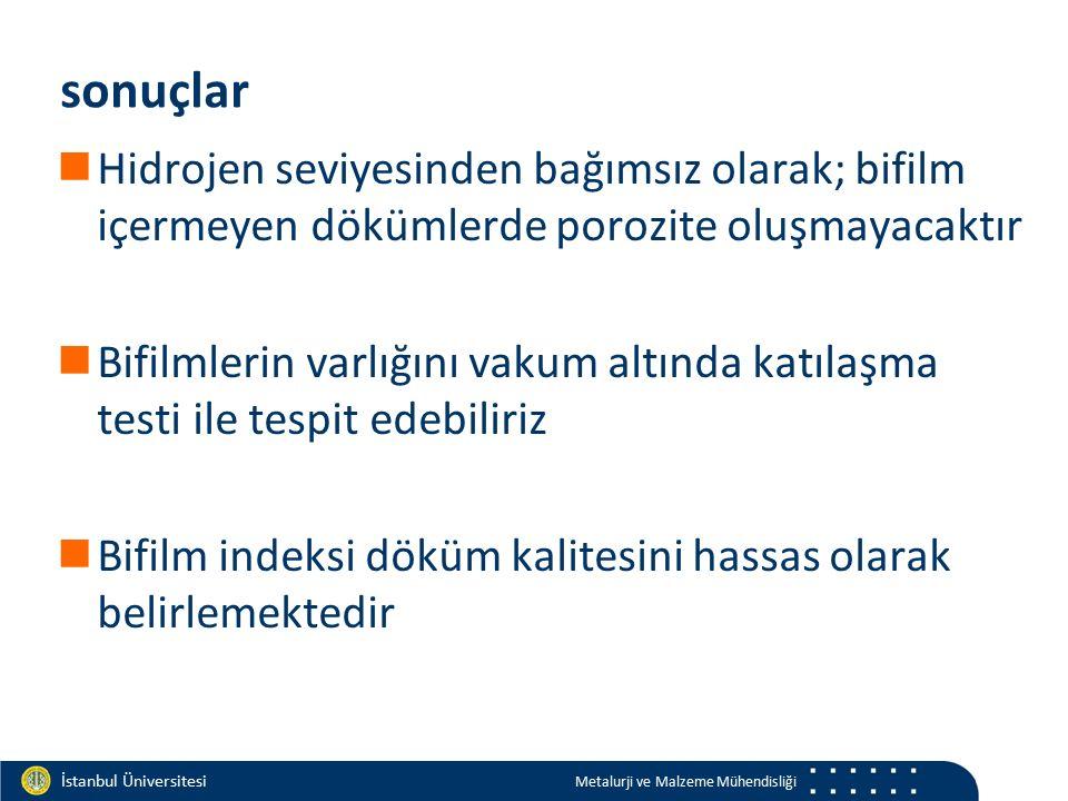 Materials and Chemistry İstanbul Üniversitesi Metalurji ve Malzeme Mühendisliği İstanbul Üniversitesi Metalurji ve Malzeme Mühendisliği sonuçlar Hidrojen seviyesinden bağımsız olarak; bifilm içermeyen dökümlerde porozite oluşmayacaktır Bifilmlerin varlığını vakum altında katılaşma testi ile tespit edebiliriz Bifilm indeksi döküm kalitesini hassas olarak belirlemektedir