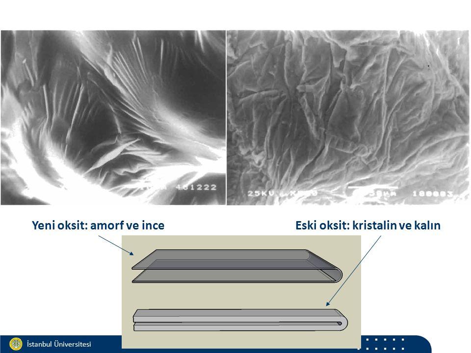 Materials and Chemistry İstanbul Üniversitesi Metalurji ve Malzeme Mühendisliği İstanbul Üniversitesi Metalurji ve Malzeme Mühendisliği Yeni oksit: amorf ve inceEski oksit: kristalin ve kalın