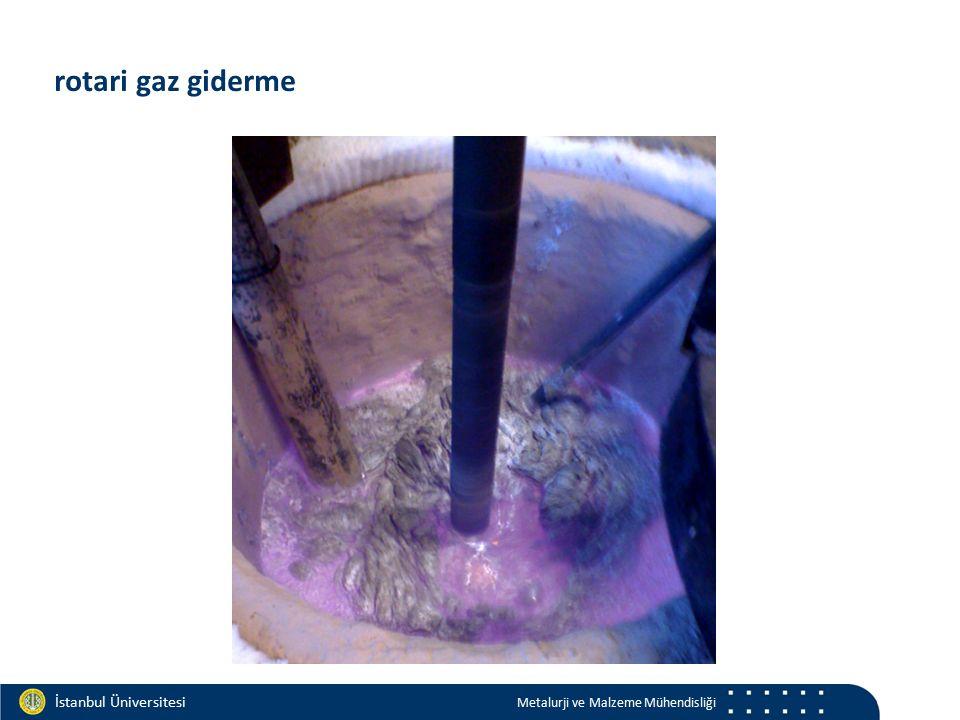 Materials and Chemistry İstanbul Üniversitesi Metalurji ve Malzeme Mühendisliği İstanbul Üniversitesi Metalurji ve Malzeme Mühendisliği rotari gaz giderme