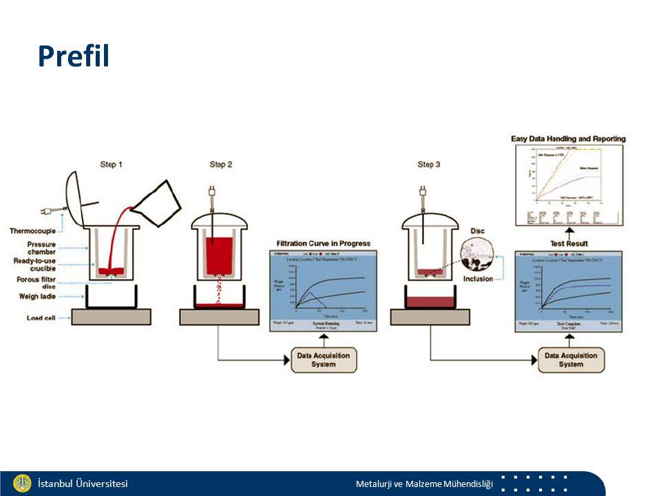 Materials and Chemistry İstanbul Üniversitesi Metalurji ve Malzeme Mühendisliği İstanbul Üniversitesi Metalurji ve Malzeme Mühendisliği Prefil
