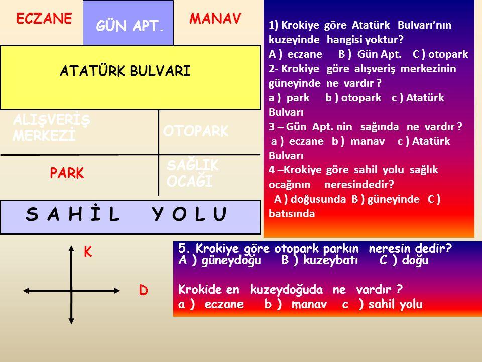 GÜN APT. ATATÜRK BULVARI S A H İ L Y O L U K ALIŞVERİŞ MERKEZİ SAĞLIK OCAĞI PARK ECZANEMANAV D 1) Krokiye göre Atatürk Bulvarı'nın kuzeyinde hangisi y