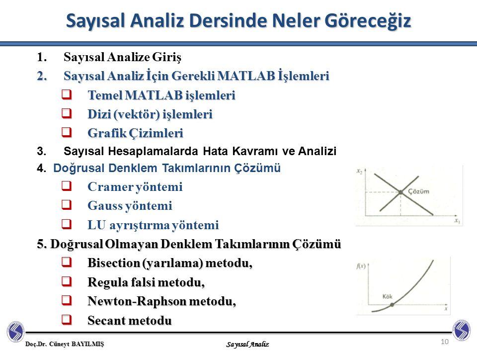 Doç.Dr. Cüneyt BAYILMIŞ Sayısal Analiz Sayısal Analiz Dersinde Neler Göreceğiz 10 1.Sayısal Analize Giriş 2.Sayısal Analiz İçin Gerekli MATLAB İşlemle
