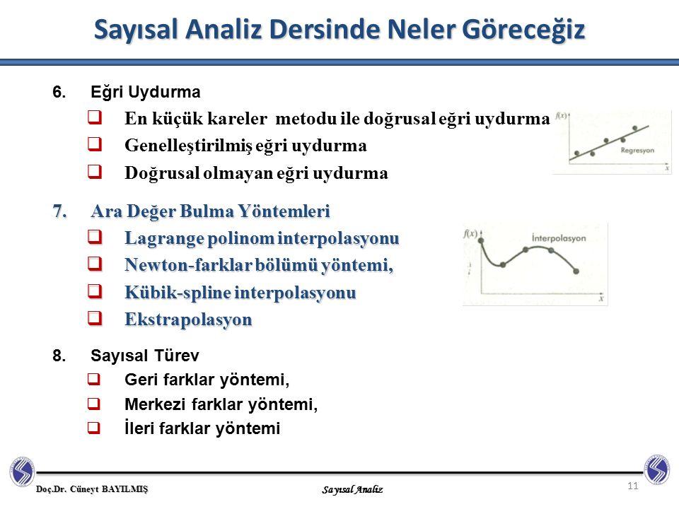 Doç.Dr. Cüneyt BAYILMIŞ Sayısal Analiz Sayısal Analiz Dersinde Neler Göreceğiz 11 6.Eğri Uydurma  En küçük kareler metodu ile doğrusal eğri uydurma 