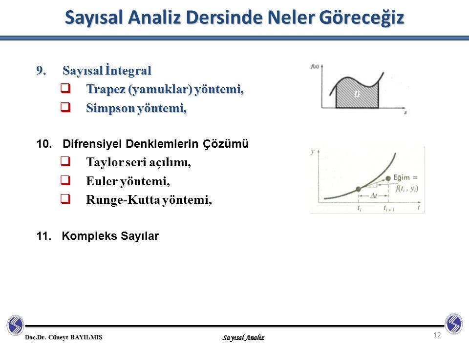 Doç.Dr. Cüneyt BAYILMIŞ Sayısal Analiz 12 Sayısal Analiz Dersinde Neler Göreceğiz 9.Sayısal İntegral  Trapez (yamuklar) yöntemi,  Simpson yöntemi, 1