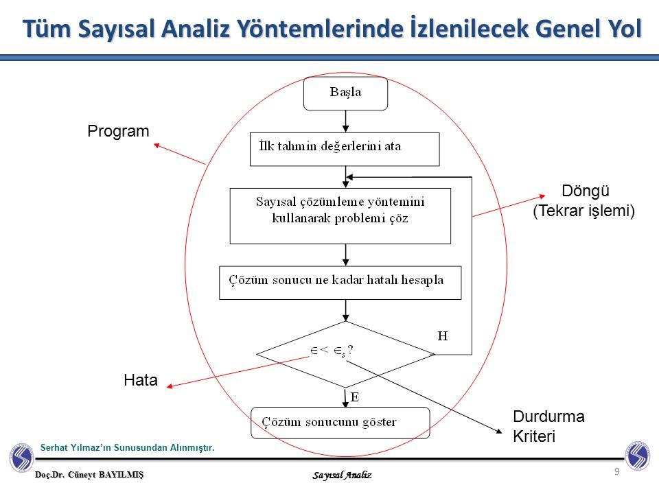 Doç.Dr. Cüneyt BAYILMIŞ Sayısal Analiz Tüm Sayısal Analiz Yöntemlerinde İzlenilecek Genel Yol 9 Serhat Yılmaz'ın Sunusundan Alınmıştır. Program Döngü