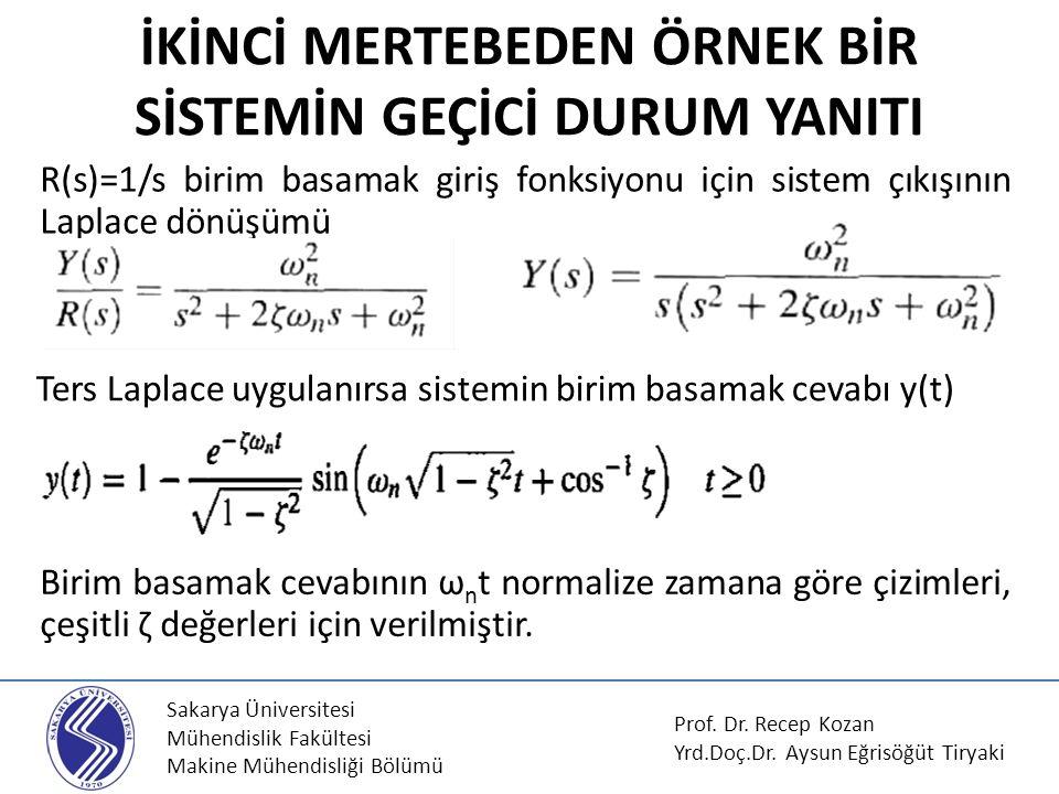 Sakarya Üniversitesi Mühendislik Fakültesi Makine Mühendisliği Bölümü İKİNCİ MERTEBEDEN ÖRNEK BİR SİSTEMİN GEÇİCİ DURUM YANITI R(s)=1/s birim basamak