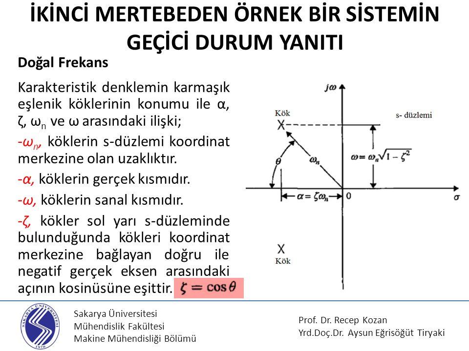 Sakarya Üniversitesi Mühendislik Fakültesi Makine Mühendisliği Bölümü İKİNCİ MERTEBEDEN ÖRNEK BİR SİSTEMİN GEÇİCİ DURUM YANITI Doğal Frekans Karakteri