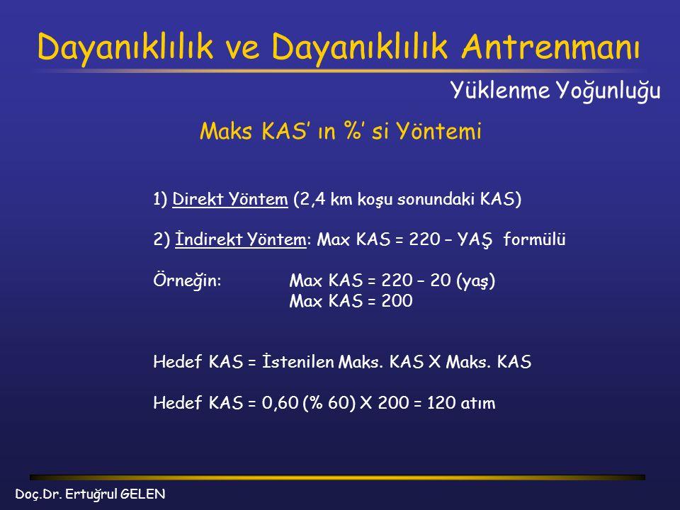 Dayanıklılık ve Dayanıklılık Antrenmanı Doç.Dr. Ertuğrul GELEN Maks KAS' ın %' si Yöntemi Yüklenme Yoğunluğu 1) Direkt Yöntem (2,4 km koşu sonundaki K