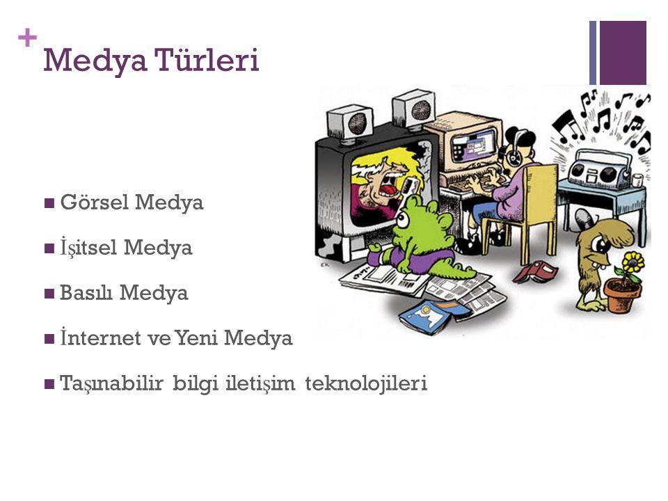 + Medya Türleri Görsel Medya İş itsel Medya Basılı Medya İ nternet ve Yeni Medya Ta ş ınabilir bilgi ileti ş im teknolojileri