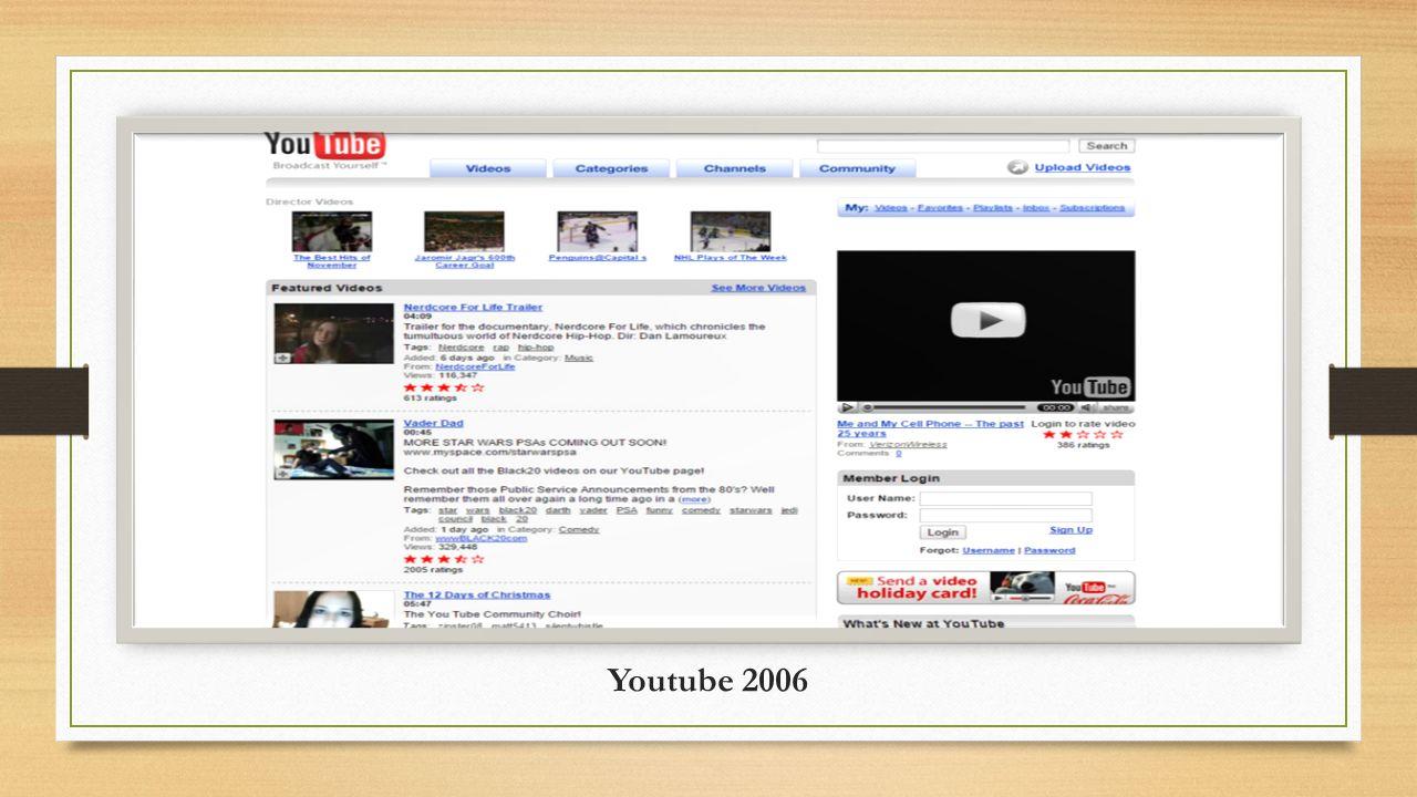 1999 yılında ABD'de kuruldu.