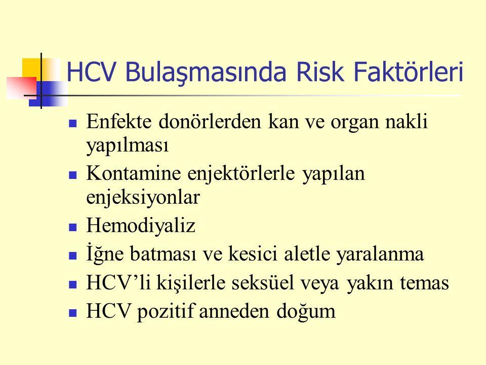 HCV Bulaşmasında Risk Faktörleri Enfekte donörlerden kan ve organ nakli yapılması Kontamine enjektörlerle yapılan enjeksiyonlar Hemodiyaliz İğne batması ve kesici aletle yaralanma HCV'li kişilerle seksüel veya yakın temas HCV pozitif anneden doğum