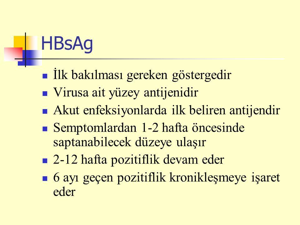 HBsAg İlk bakılması gereken göstergedir Virusa ait yüzey antijenidir Akut enfeksiyonlarda ilk beliren antijendir Semptomlardan 1-2 hafta öncesinde sap
