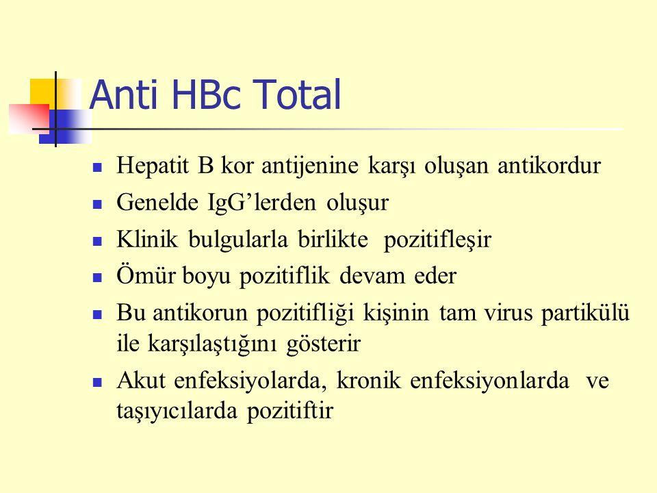 Anti HBc Total Hepatit B kor antijenine karşı oluşan antikordur Genelde IgG'lerden oluşur Klinik bulgularla birlikte pozitifleşir Ömür boyu pozitiflik devam eder Bu antikorun pozitifliği kişinin tam virus partikülü ile karşılaştığını gösterir Akut enfeksiyolarda, kronik enfeksiyonlarda ve taşıyıcılarda pozitiftir