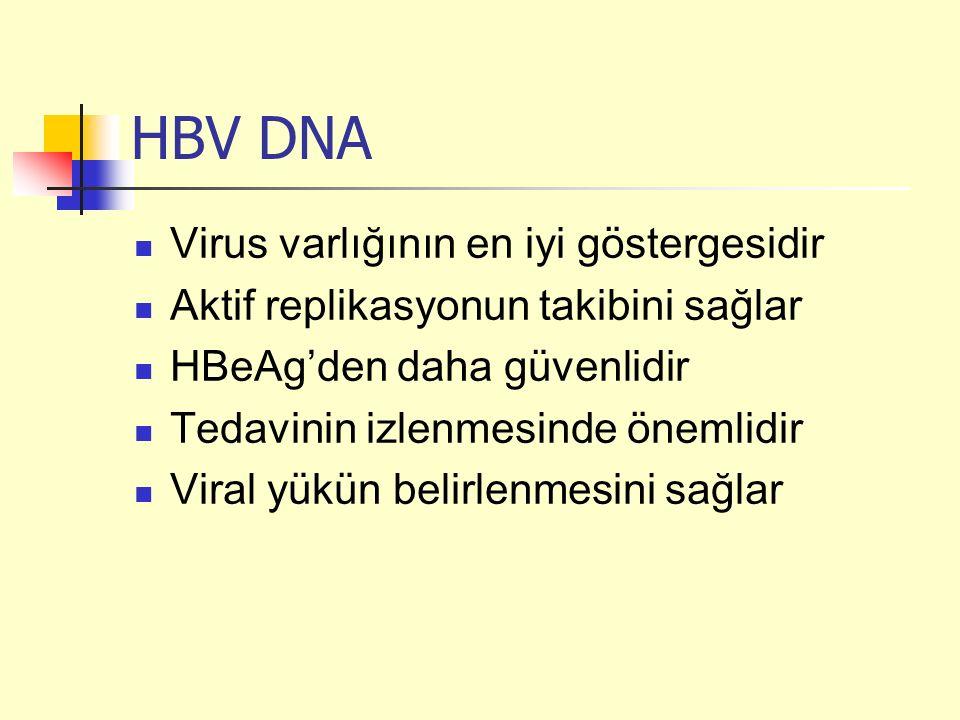 HBV DNA Virus varlığının en iyi göstergesidir Aktif replikasyonun takibini sağlar HBeAg'den daha güvenlidir Tedavinin izlenmesinde önemlidir Viral yükün belirlenmesini sağlar
