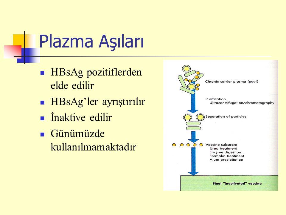 Plazma Aşıları HBsAg pozitiflerden elde edilir HBsAg'ler ayrıştırılır İnaktive edilir Günümüzde kullanılmamaktadır